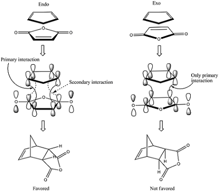 diels alder maleic anhydride toluene Abstract—the rate of the reaction between 9,10-anthracenedimethanol and maleic anhydride in 1,4-dioxane, acetonitrile cenemethanol keywords: 9,10- dimetahnol anthracene, diels–alder reaction, effect of temperature, effect of pressure, sol- vent effect doi: 101134/ nylanthracene in toluene at 25°c, the values are.