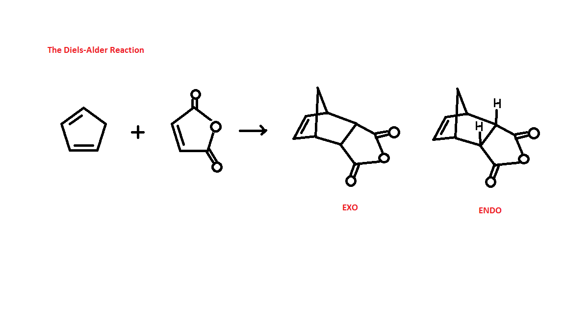 diels alder reactions experiment Chem 216 s11 notes - dr masato koreeda date: may 27, 2011 topic: _experiment 10__ page 1 of 3 experiment 10 the diels-alder reaction [see: ege's 184, pp 742-747].