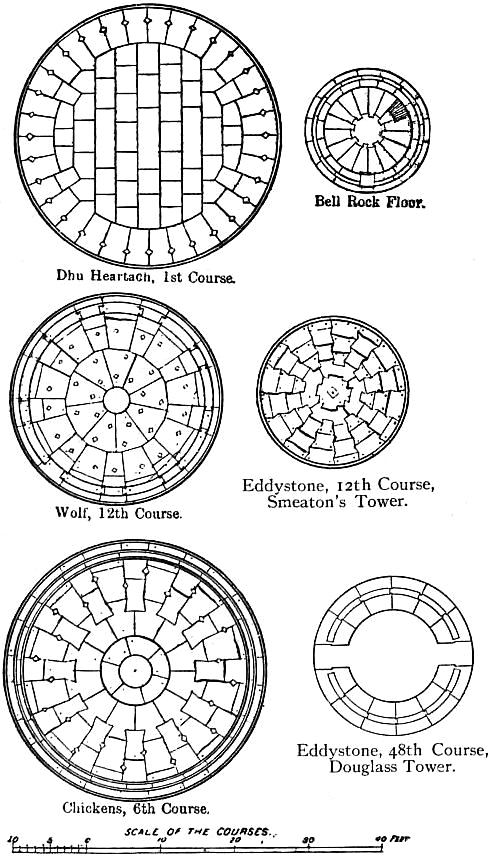 EB1911 - Lighthouse - Fig. 22.—Courses of various Lighthouse Towers.jpg