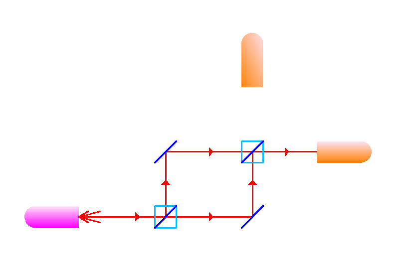 Elizur-Vaidman - Experimental Setup - default.png