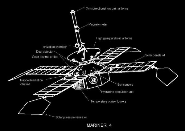Mariner 4 Spacecraft Diagram, 1964