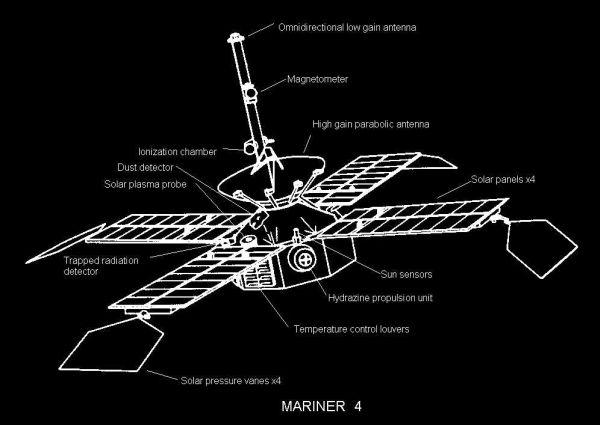 Mariner 3 space probe