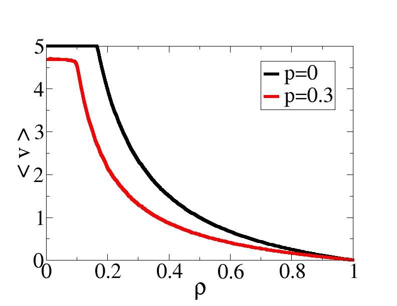 nagel�schreckenberg model wikipedia