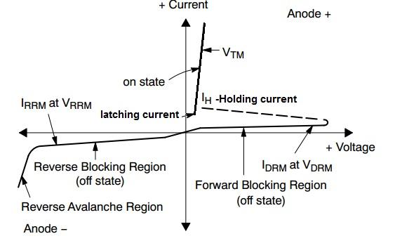 holding current (electronics)