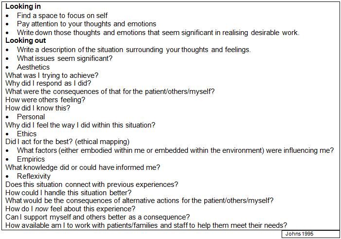 reflective practice upload org commons c cd steph joh model2 jpg
