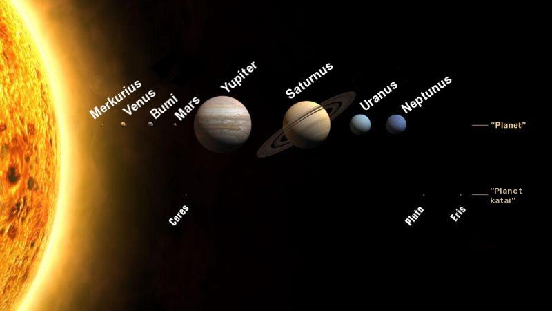 Berkas:UpdatedPlanets2006-indonesian.jpg