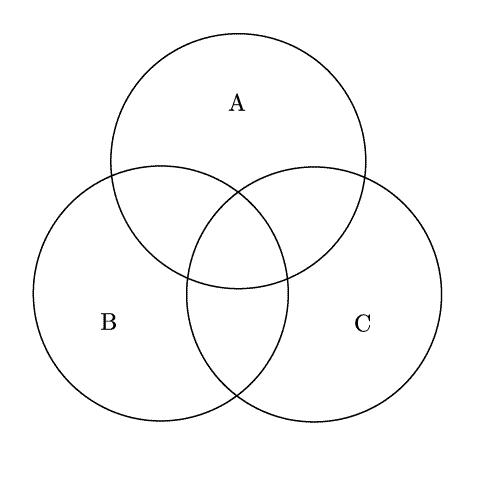 Venndiagram Wikipedia
