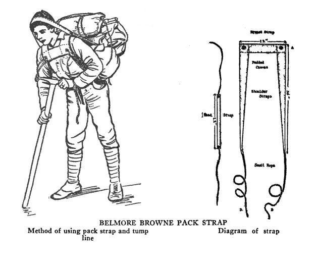 Boy Scout Touring Permit
