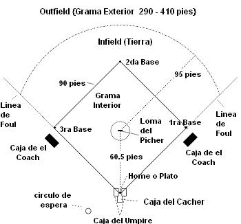 http://upload.wikimedia.org/wikipedia/commons/c/ce/B%C3%A9isbol.PNG