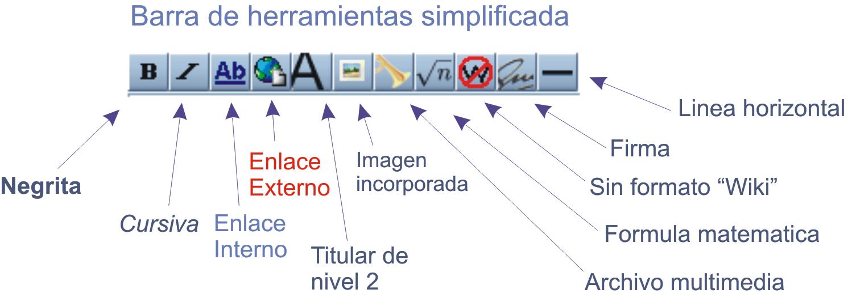 e9eda607ca6f File:Barra de herramientas simplificada ventana edición.png ...