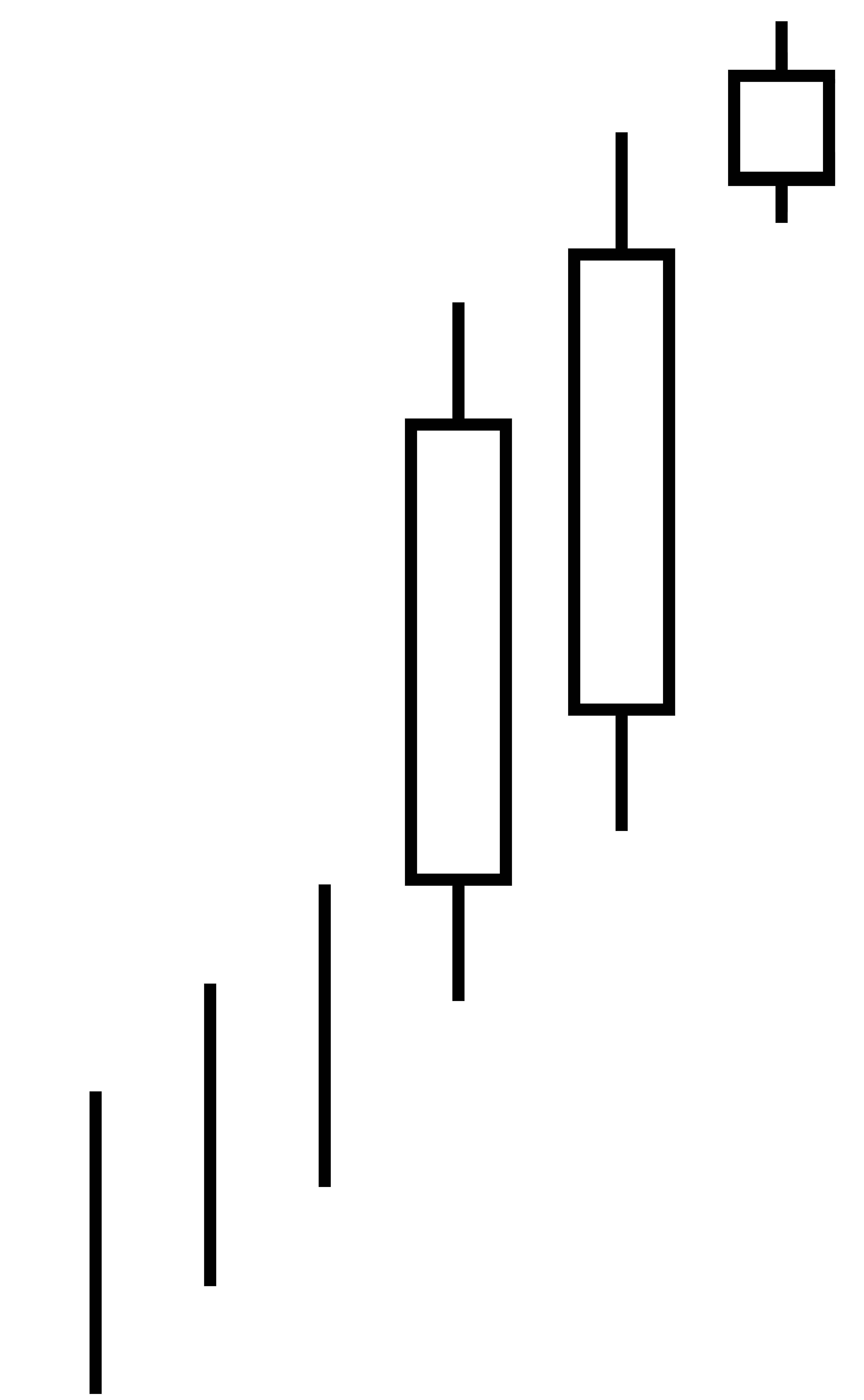 File:Candlestick pattern bearish deliberation.jpg