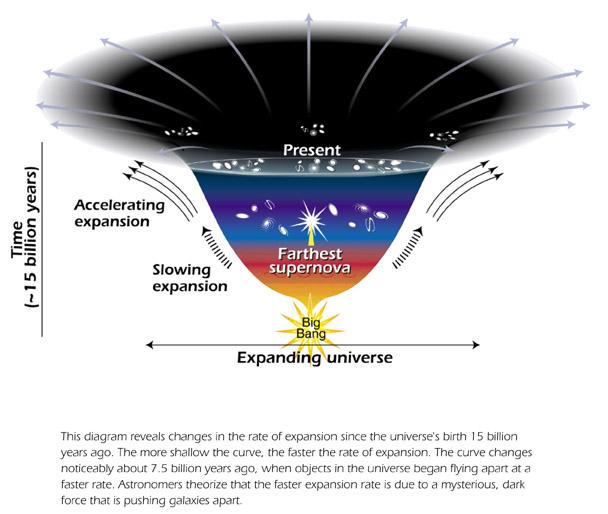 File:Dark Energy.jpg