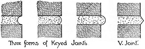 EB1911 - Masonry - Fig. 6. - Three Forms of Keyed Joints.jpg