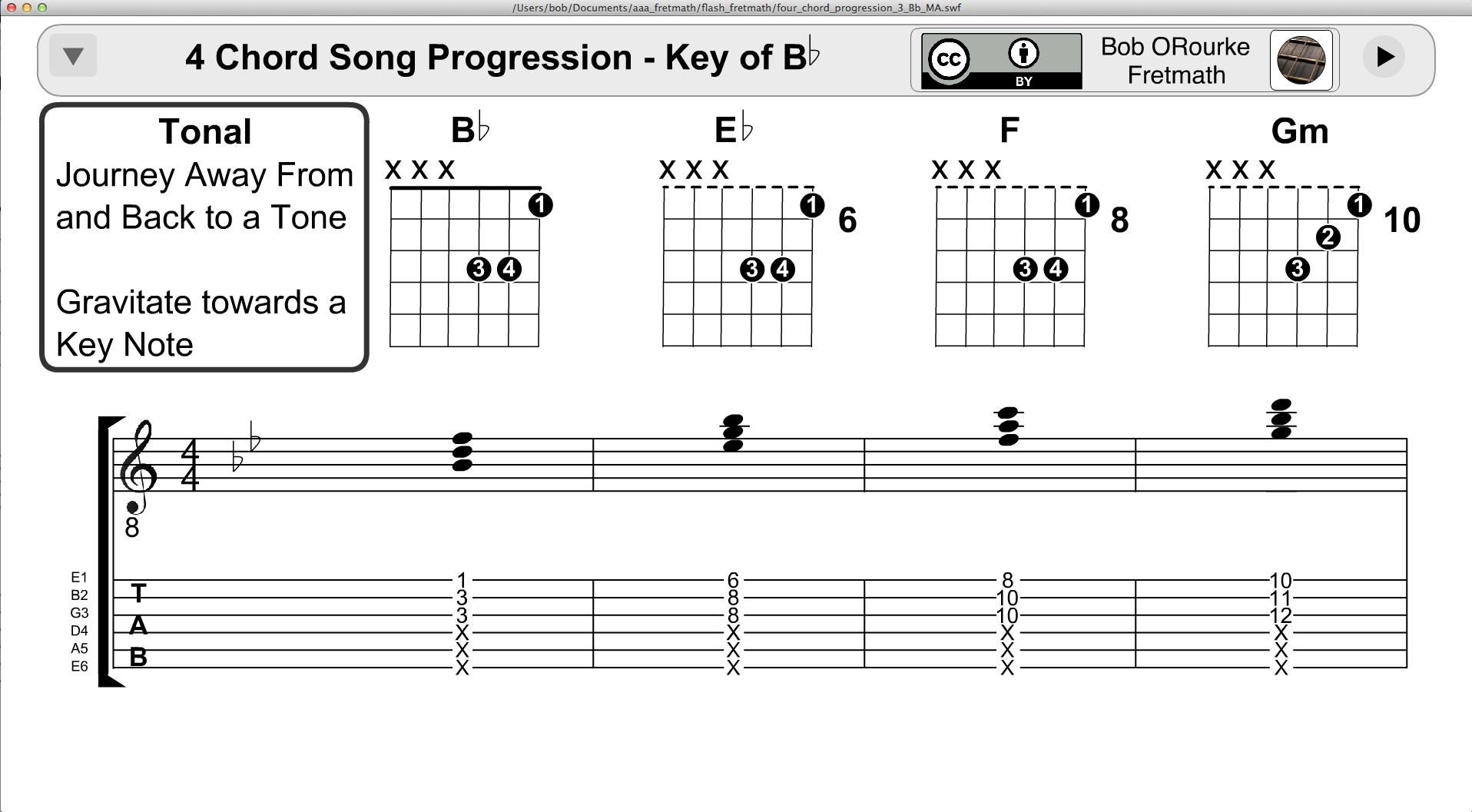 FileFour chord progression   B flat Major written in music ...