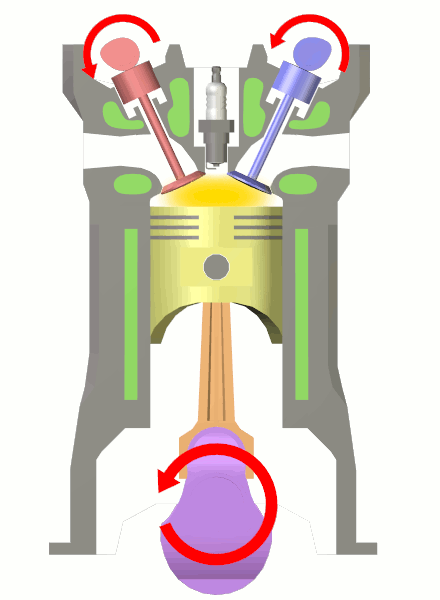 Bestand:Four stroke cycle spark.png