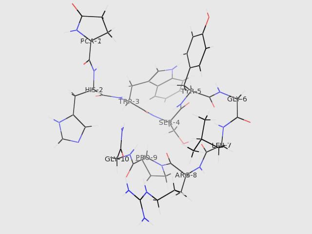 GNRH1 structure