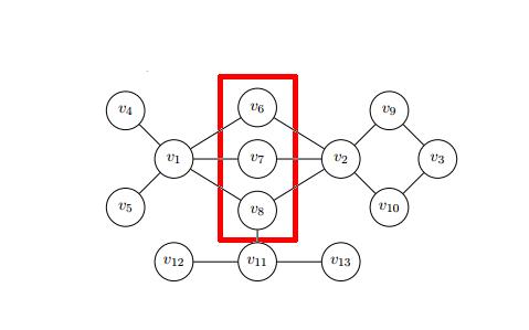 Example of game-theoretic centrality