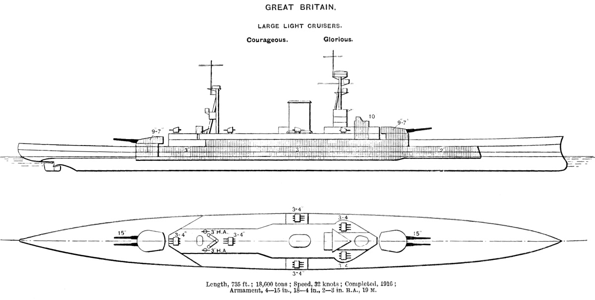 File Glorious Class Cruiser Diagram Brasseys 1923 Jpg