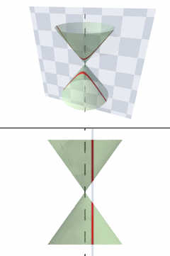 Hyperbel som keglesnit.jpg