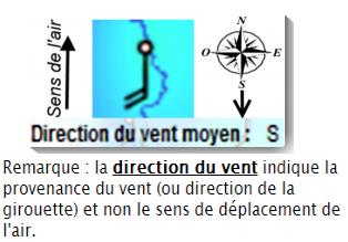 La_direction_du_vent_indique_la_provenan