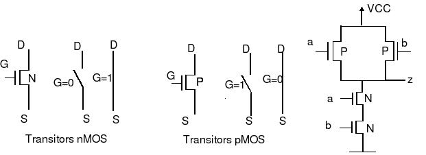 Logique s quentielle les technologies wikiversit for Porte logique and transistor