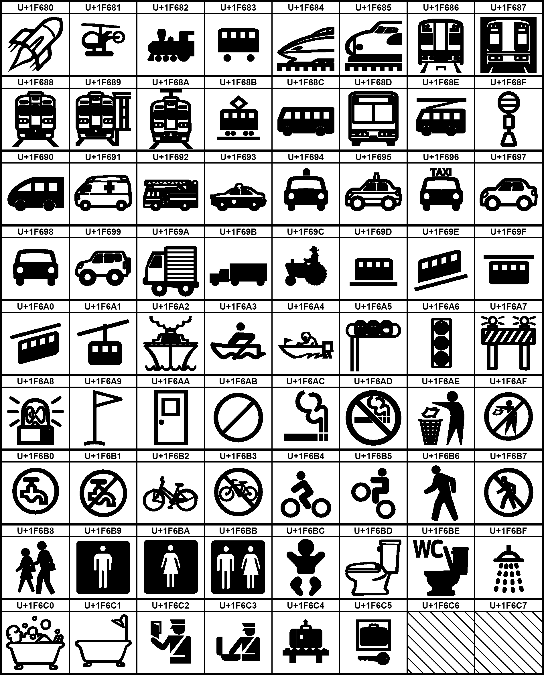 Fileucb Transport And Map Symbols Largeg Wikimedia Commons