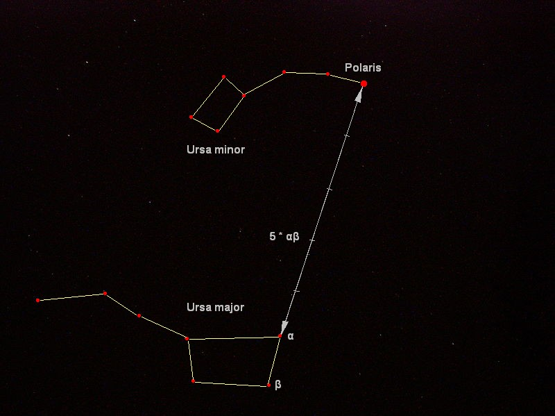 Constellations Ursa Major And Minor The North Star isn't s...