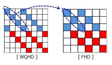 File:WQHD v s FHD JPG - Wikimedia Commons