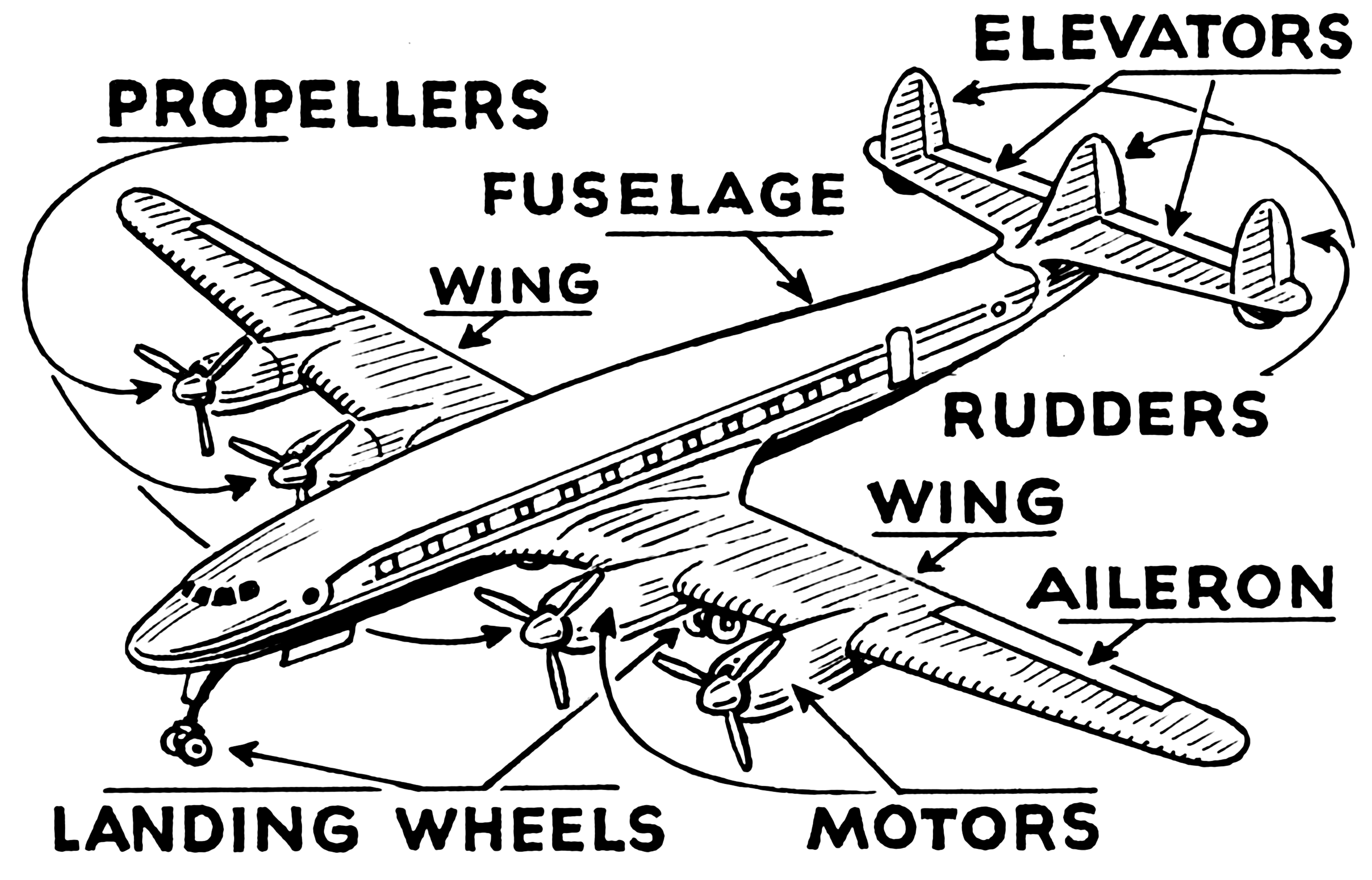 airplane part schematic airplane free engine image for With airplane diagrams