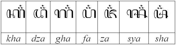 File:Aksara rekan (Javanese script).png