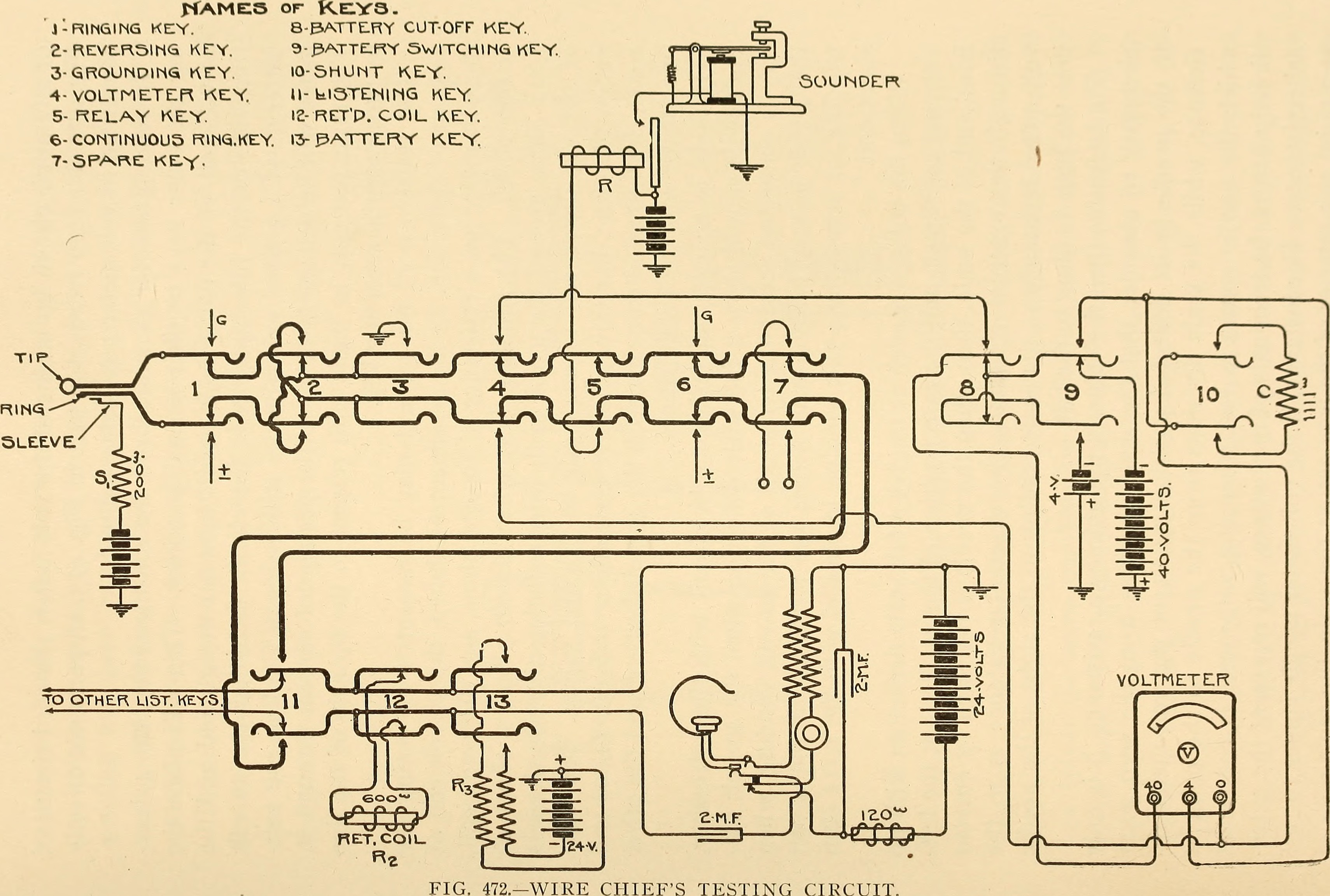 Relay Testing Circuit Diagram Fileamerican Telephone Practice 1905 14569741149