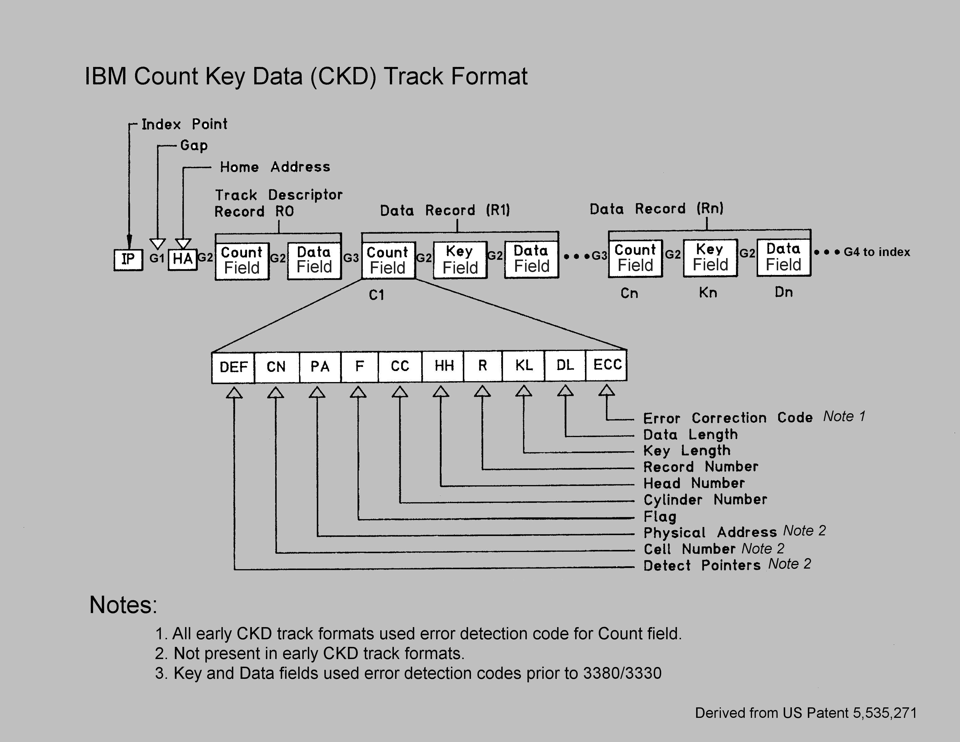 Fileckd Track Format Wikimedia Commons Block Diagram Key