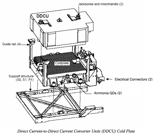 External Active Thermal    Control       System     Wikipedia