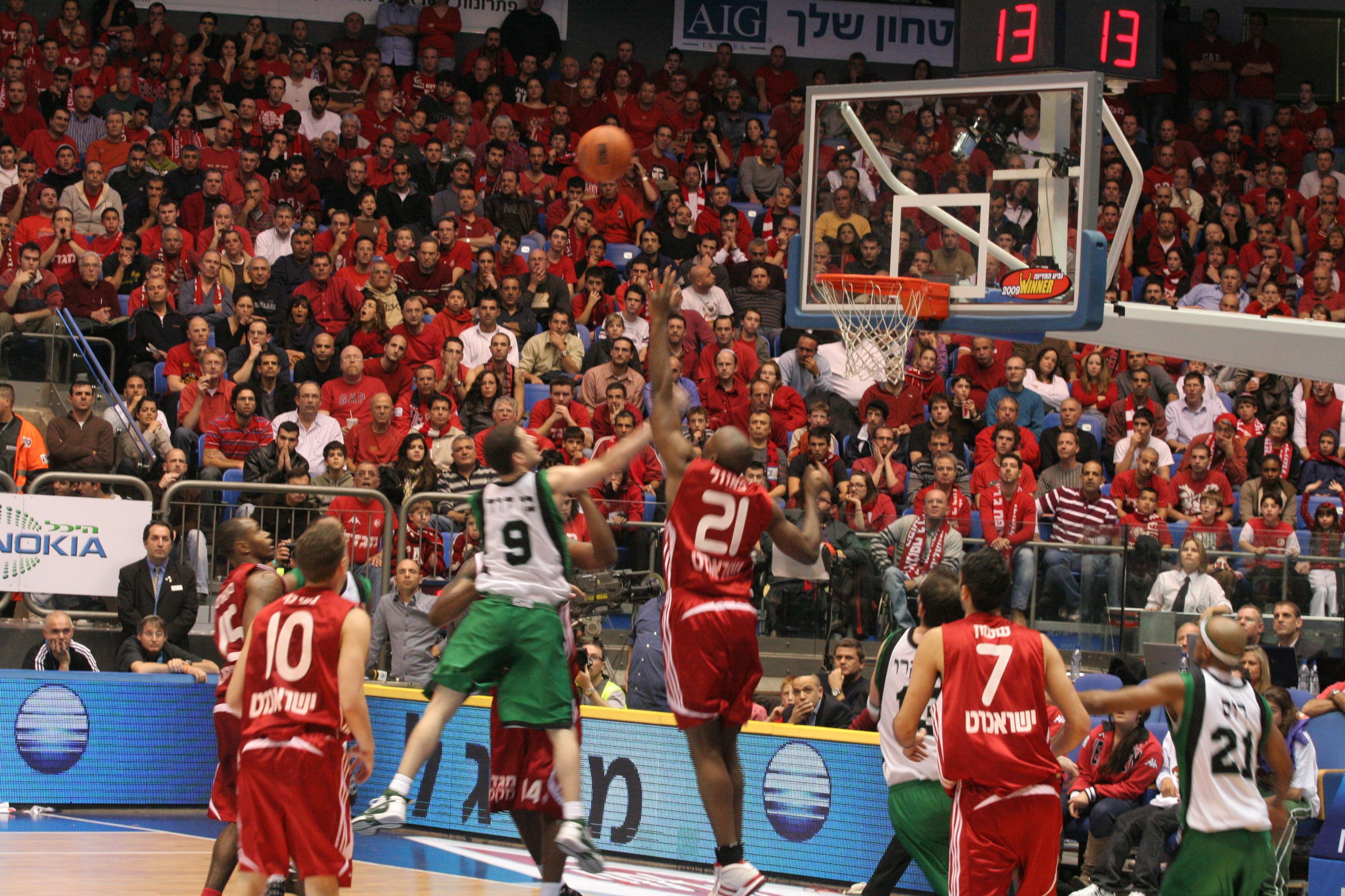 Hapoel Jerusalem Basketball