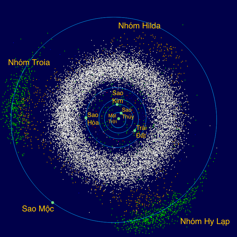 jpl solar system dynamics - photo #34