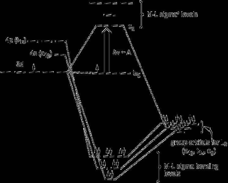 lft diagram file:lft diagram.png - wikimedia commons
