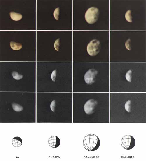 Dúvida sobre sonda Pioneer 10 em Júpter Pioneer-10_jupiter_moons