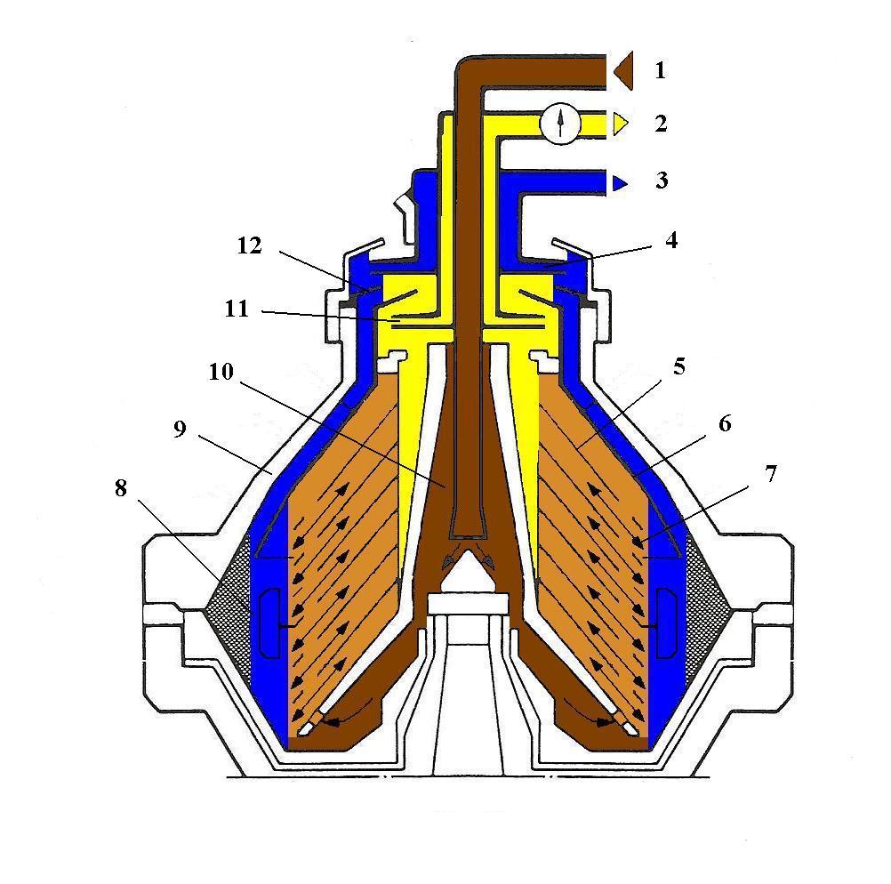 working of purifier Working of dvtp-50 transformer oil purifier machine.