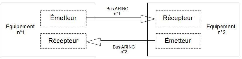 ARINC429 Architecture Duplex.jpg