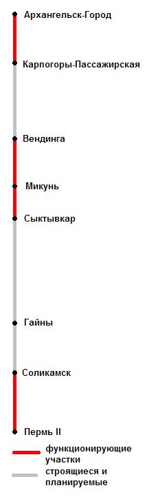 Схема Белкомура