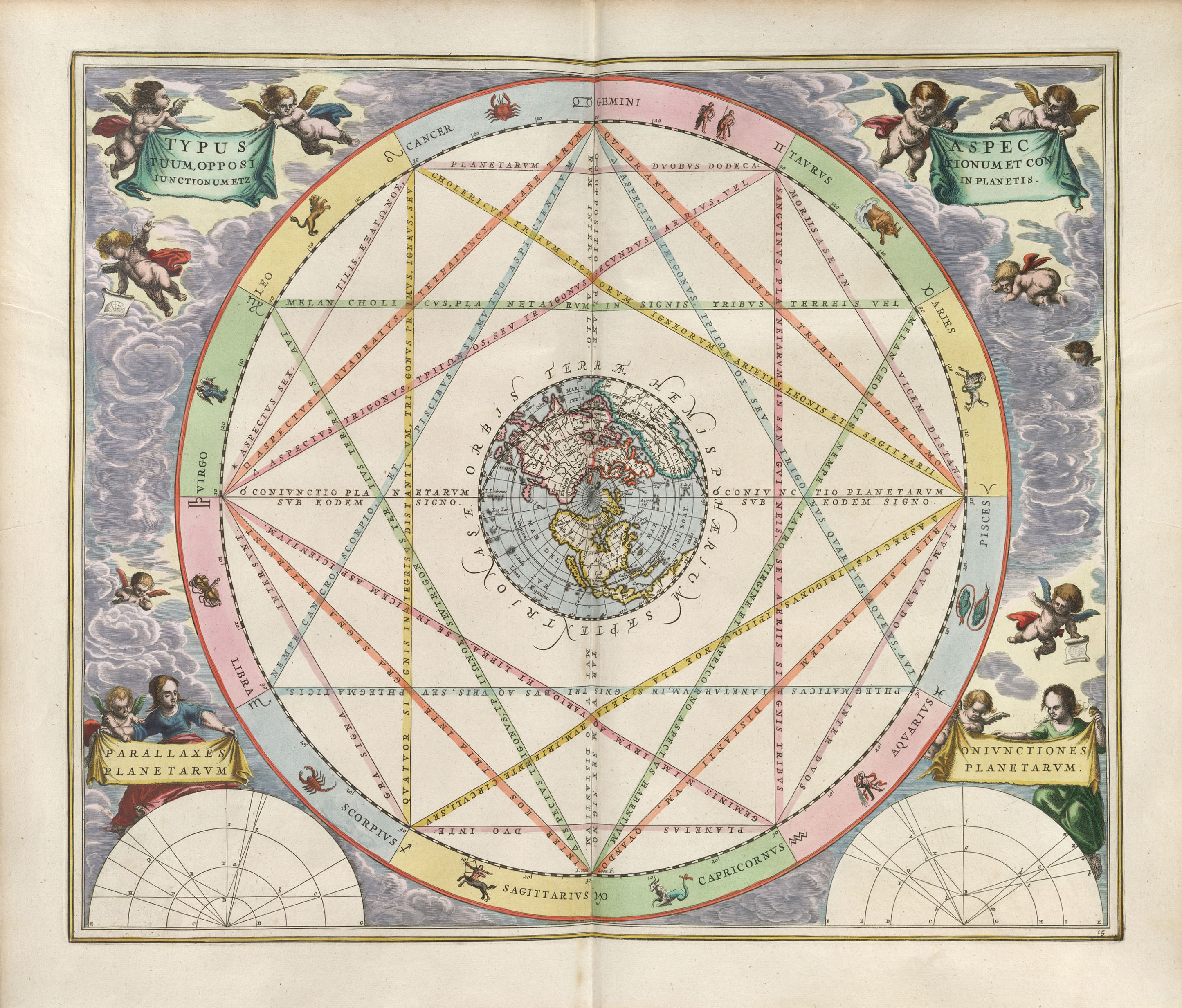 Astrology Sign Compatibility Chart: Cellarius Harmonia Macrocosmica - Typus Aspectuum ,Chart