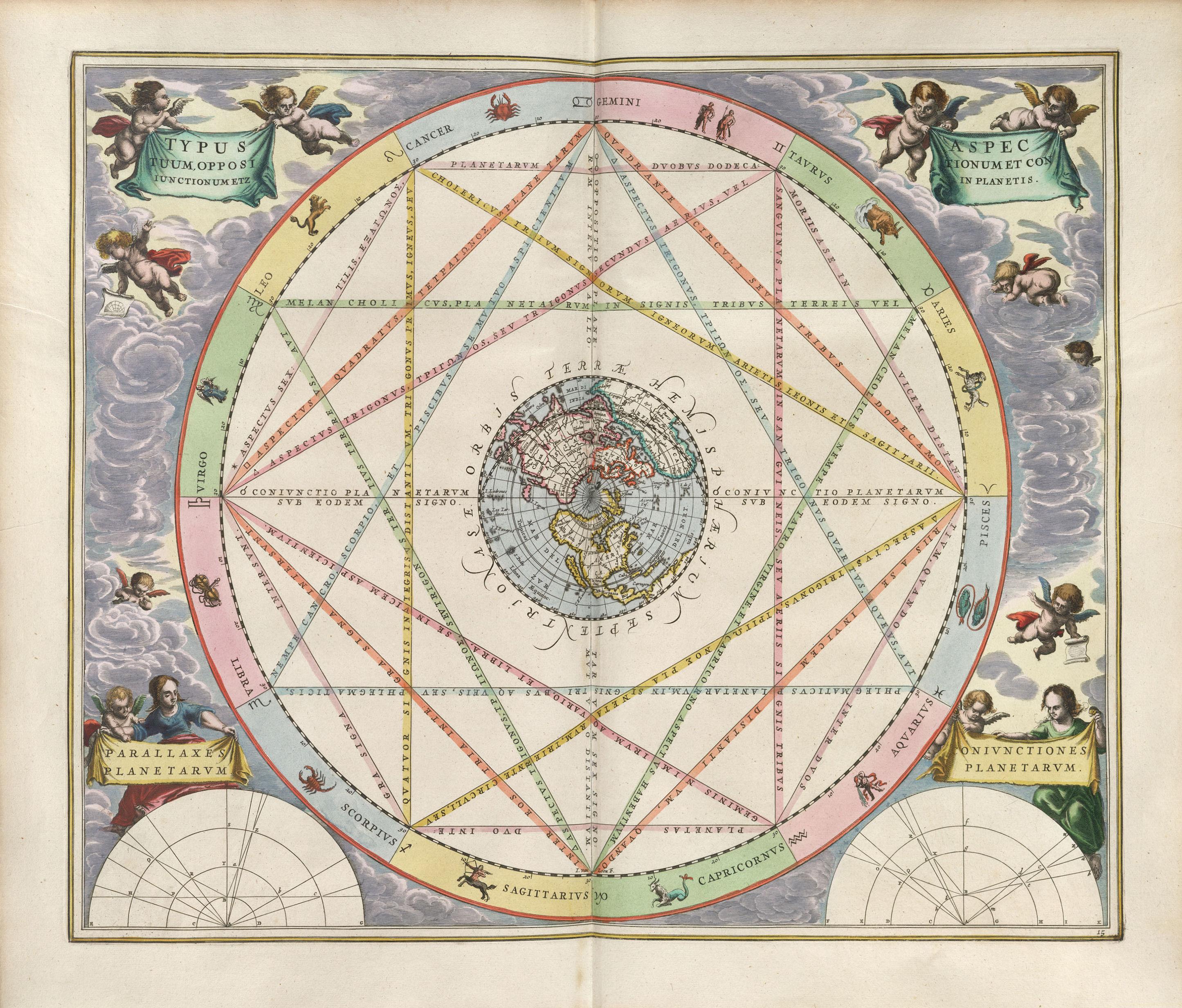 Birth Chart Horoscope Compatibility: Cellarius Harmonia Macrocosmica - Typus Aspectuum ,Chart