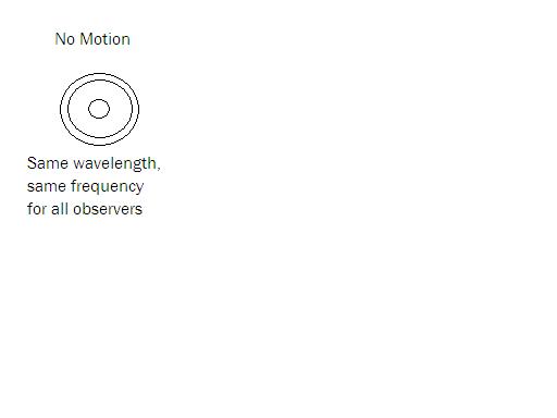 Doppler_No_Motion.PNG