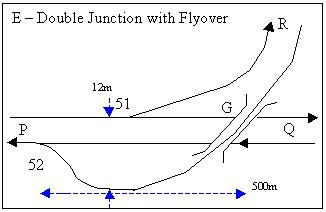 Double Junction E - with Flyover.jpg