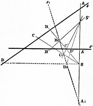 EB1911 - Geometry Fig. 11.jpg