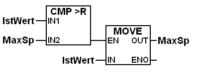 Function block diagram wikipedia ccuart Choice Image