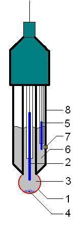 Glass_electrode_scheme-1.jpg