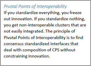 Pivotal Points of Interoperability