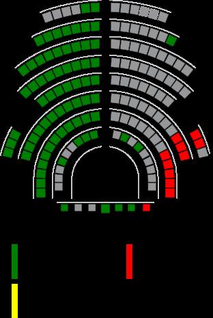 Legge di transizione giuridica e costitutiva della for Legge della repubblica