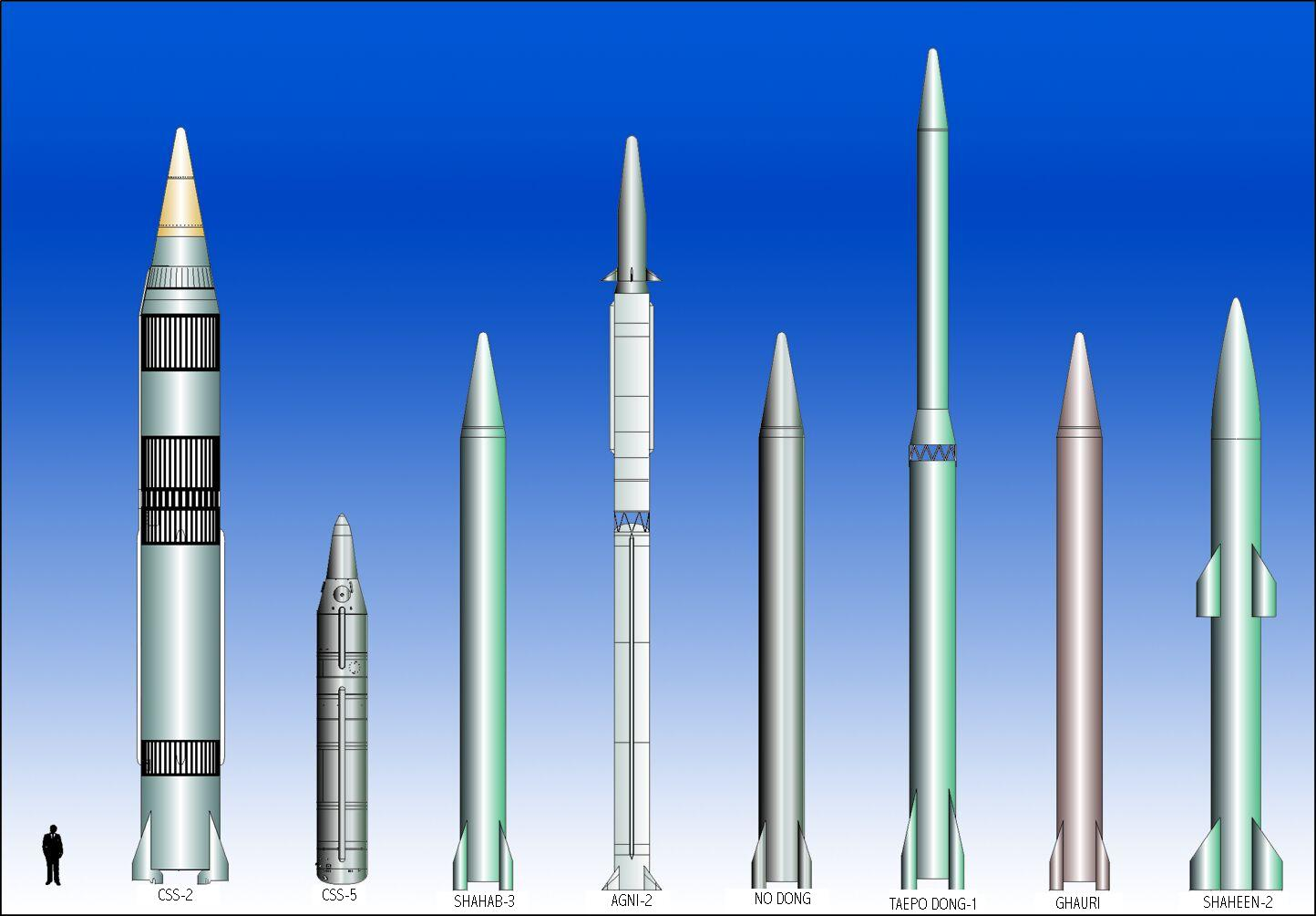 Amature rocketry missle range